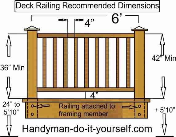 exterior railing height code. height of deck railing code exterior