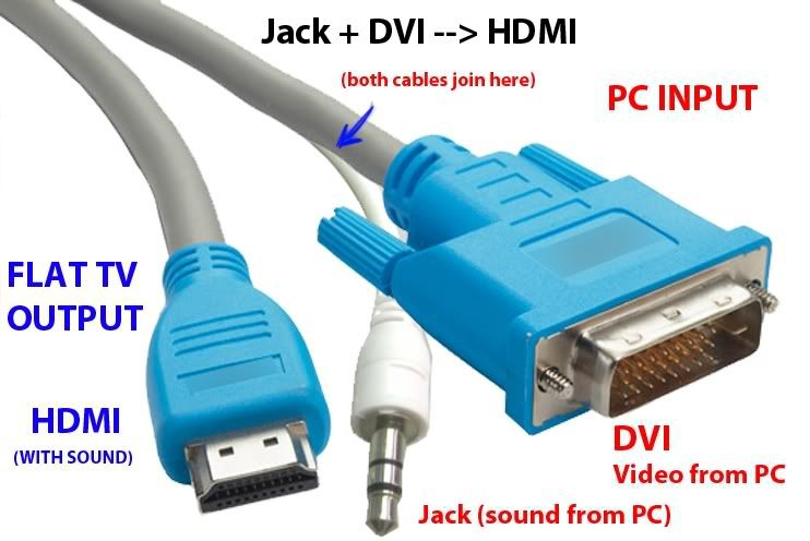 e5eb515caf6668bca5c77ae24e24eb80 - How To Get Hdmi Sound On Tv From Pc