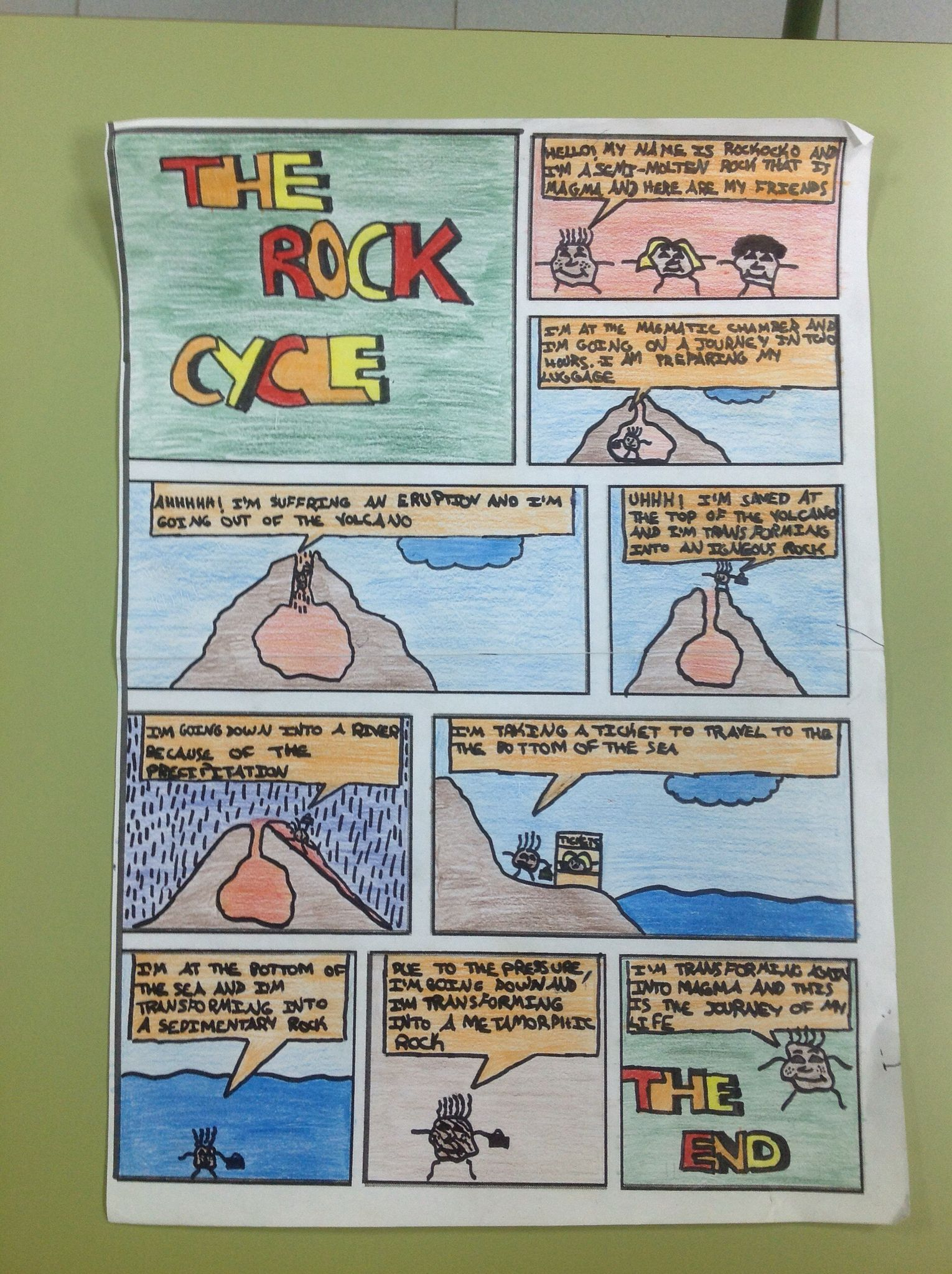 hight resolution of a journey on the rock cycle in this activity you will create a story about