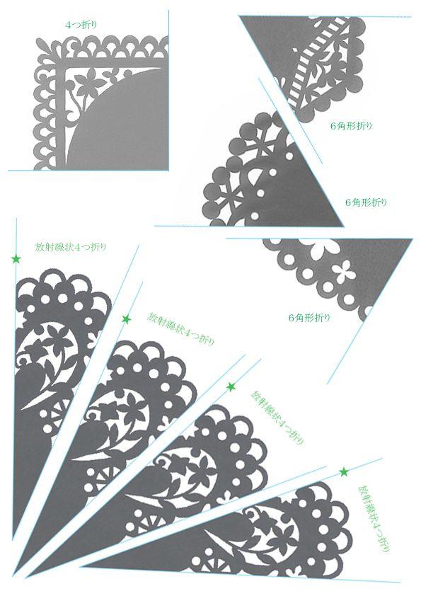 レースペーパー手作り作り方折り紙切り紙型紙図案 折り紙