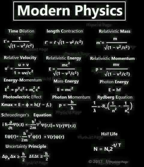 The math of it all......ugh...and ugh...wheres my cheat sheet?😁🐉im all about those theories..but those fuckin equations.