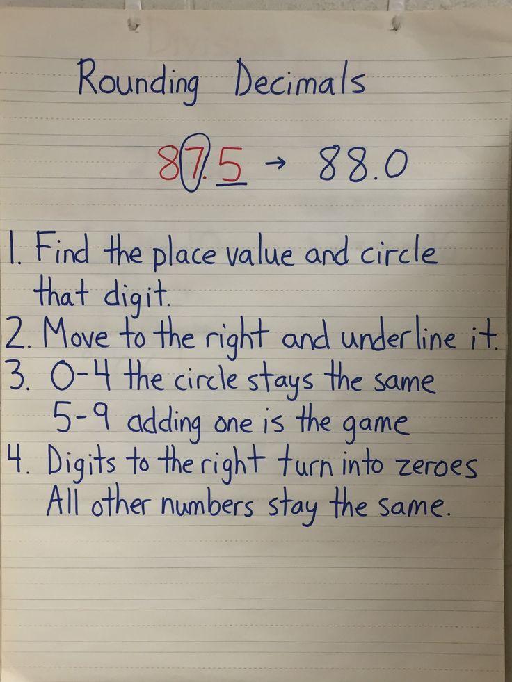 Anchor Chart Rounding Decimals Math Teaching Ideas – Super Teacher Worksheets Rounding