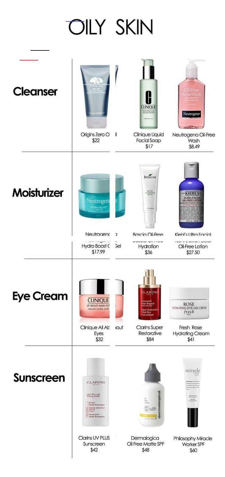 Natural Skin Care Dermatologist Recommended Home Tips For Healthy Skin Celebrity Skin Care Tips To Have B En 2020 Produits De Beaute Type De Peau Beaute Coreenne
