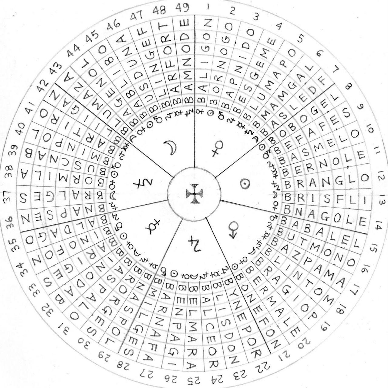 "John Dee's ""Angelorum Bonorum"" of Enochian angel names    Design"