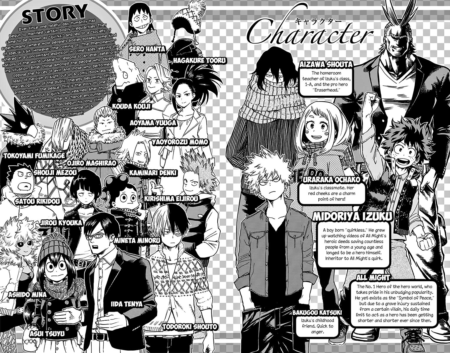 Class 1a Hero My Hero Academia Tsuyu My Hero