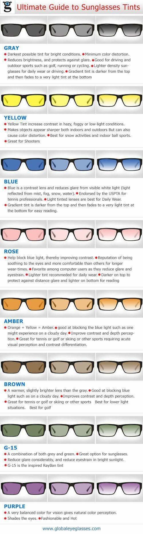 347807fbab Ultimate guide to sunglass tint