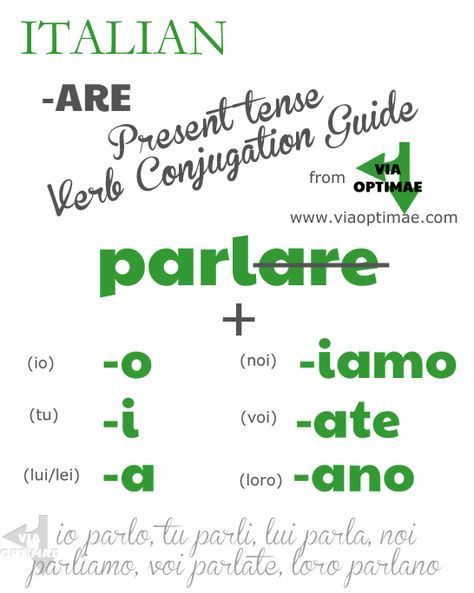 Italian Are Present Tense Verb Conjugation Guide Using The Regular Parlare As