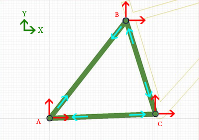 Physics Of Bicycle Suspension Hard Tail Hard Tail Bicycle