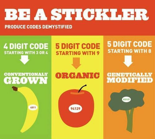 What your fruit and veggie stickers mean