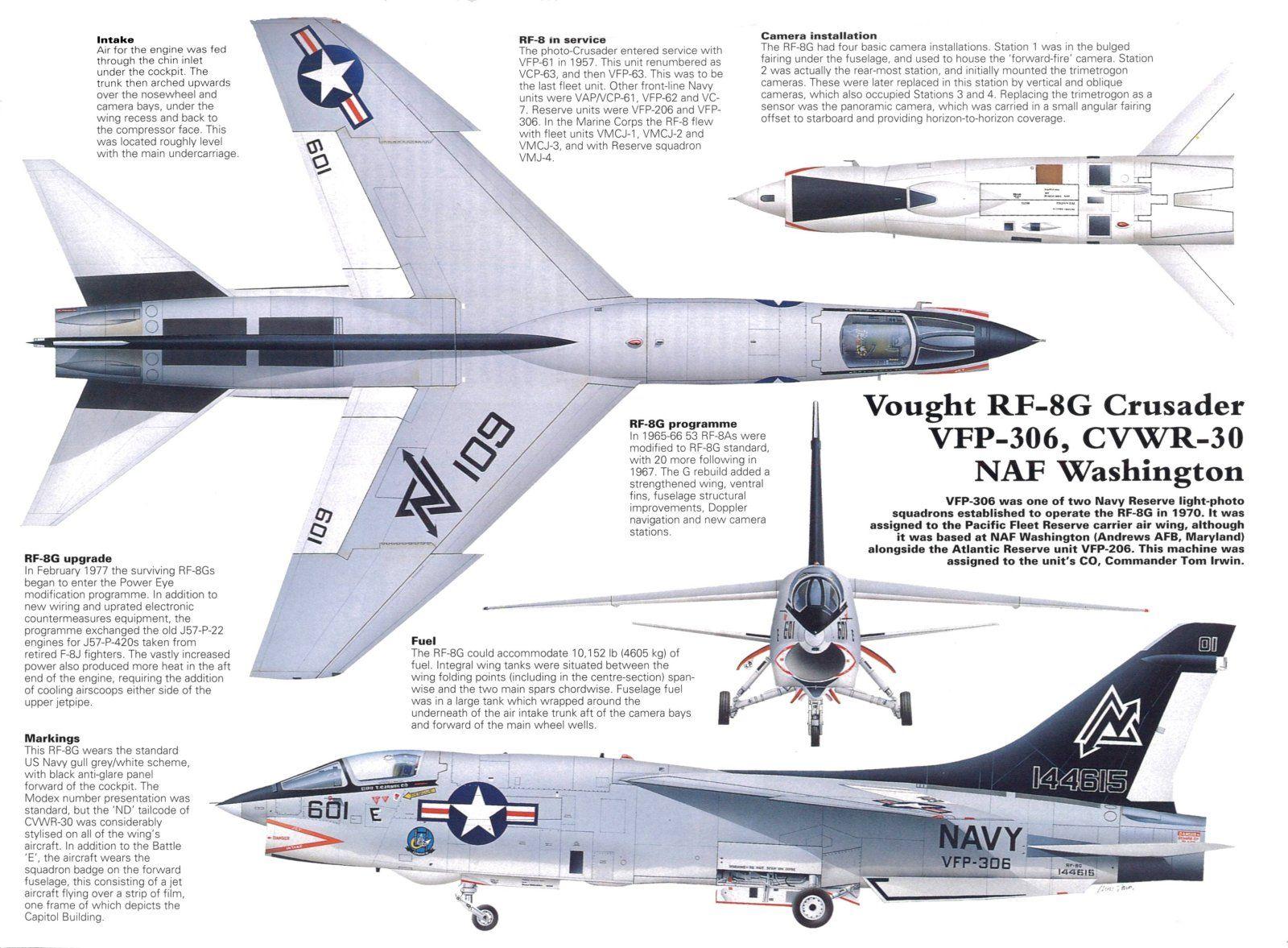 Aircraft Landing Gear Wiring Diagram Electrical F 111 Carrier Diagrams Schemes Alternator Symbols