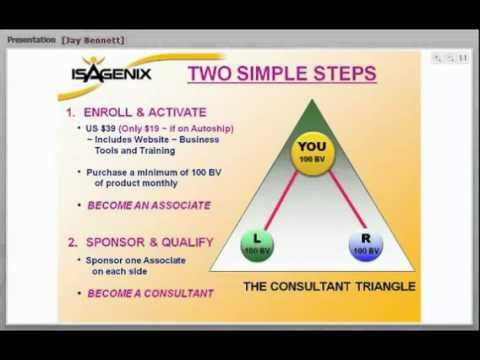 Isagenix Business Reviews – The Whole Truth Exposed!