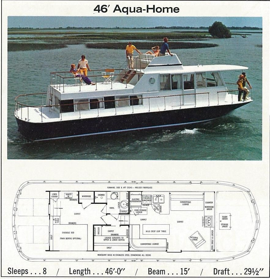 23++ Chris craft for sale canada information