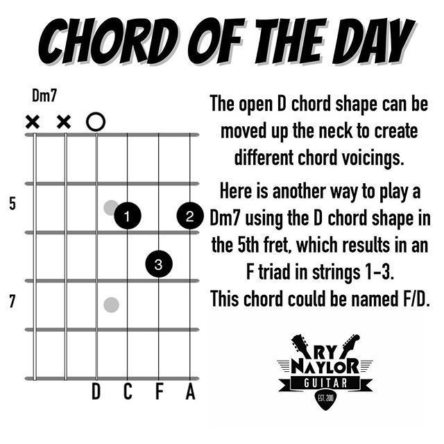 Chord Library: Dm7 (alternate) | Play The Guitar | Pinterest ...