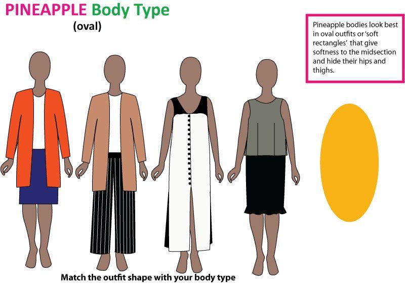 Com types match body Training Tips