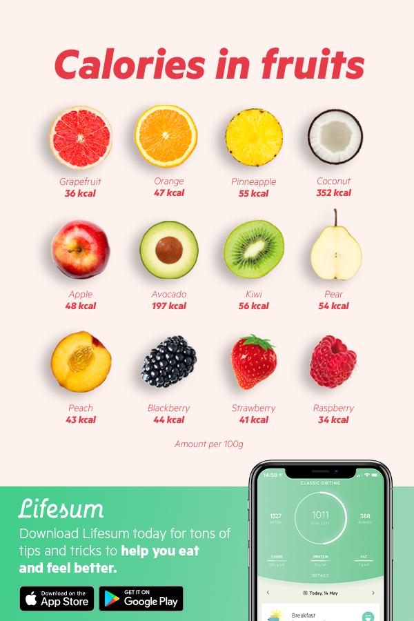 System C Rezepte zur Gewichtsreduktion kostenloser Download