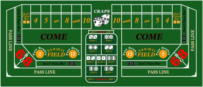 craps table layout for studio d dice in 2019 table games table rh pinterest com craps table layout explained craps table layout las vegas