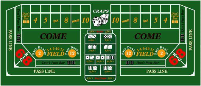 Casino craps table layout 5 star casinos