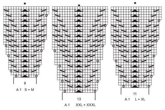 Photo of Zeit für Tee / DROPS 178-15 – Kostenlose Strickmuster von DROPS Design #stricken …