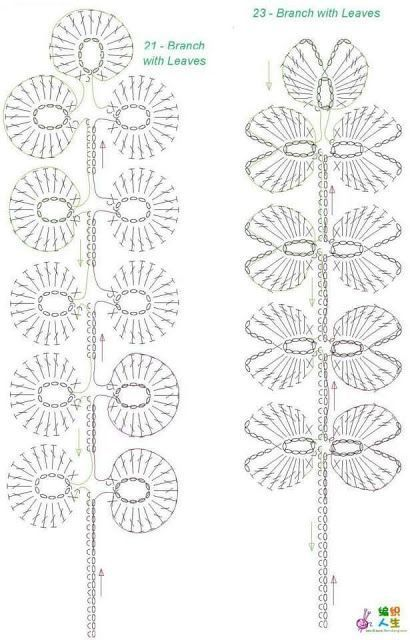 Best 12 Irish lace, crochet, crochet patterns, clothing and decorations for the house, crocheted.crochet fern leaves and a few elements – Page 495747871476112949 – SkillOfKing.Com #irishlacecrochetpattern