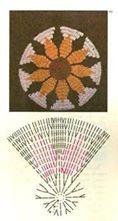 centro redondo gráfico