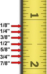 Reading A Ruler For Dummies Quick Guide To Measuring For