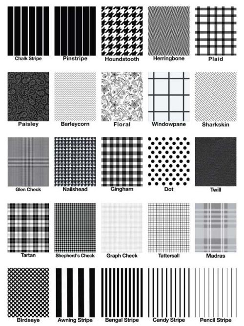 types of fabric design patterns fashion infographic pattern fashion stripes fashion. Black Bedroom Furniture Sets. Home Design Ideas