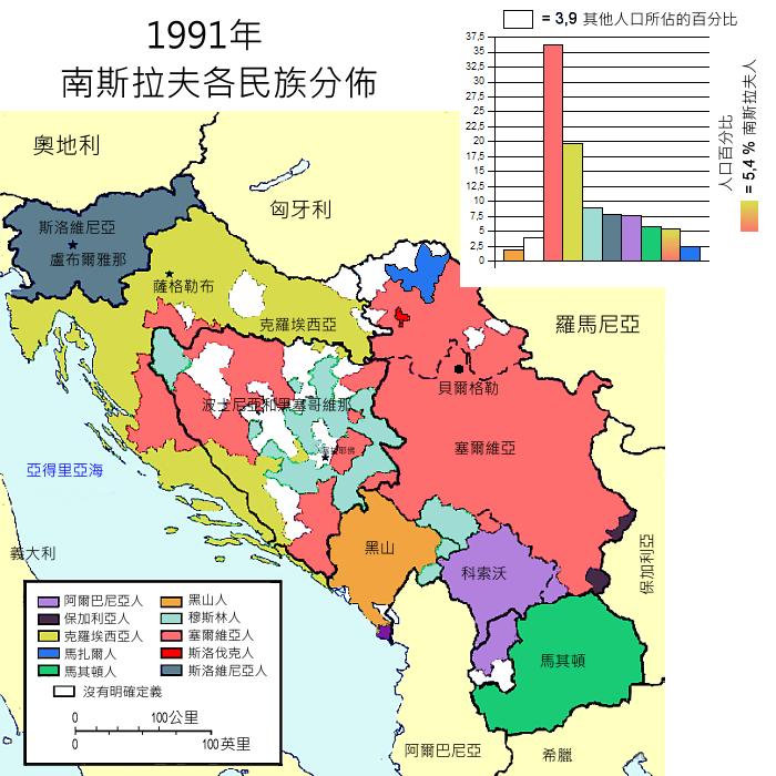 1991 Yugoslavia People Map Informative History