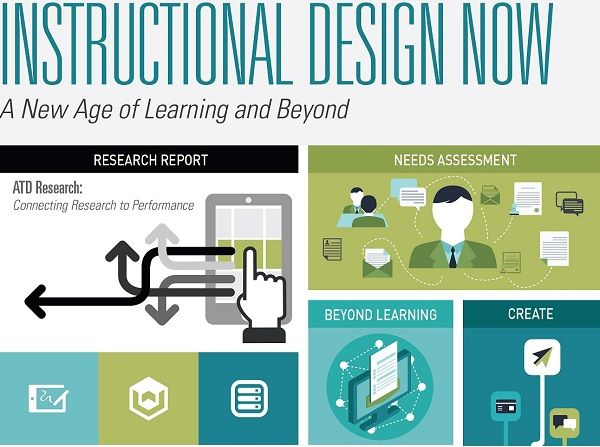 17 Best images about Instructional Design Topics / eLearning Tools ...