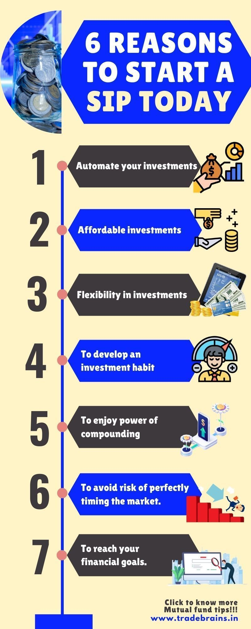 10 Reasons Why You Should Start A Sip In 2020 Investing Systematic Investment Plan Stock Market Basics
