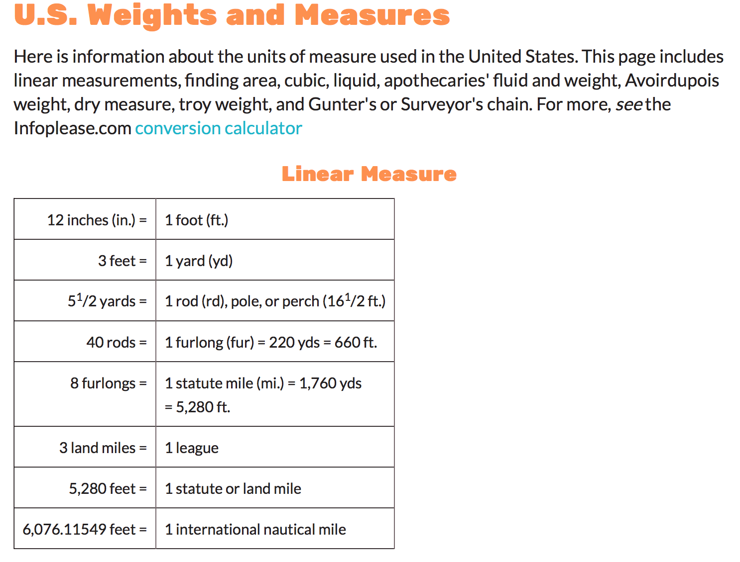 Great Site With Lists Of Conversion Factors For Metric And