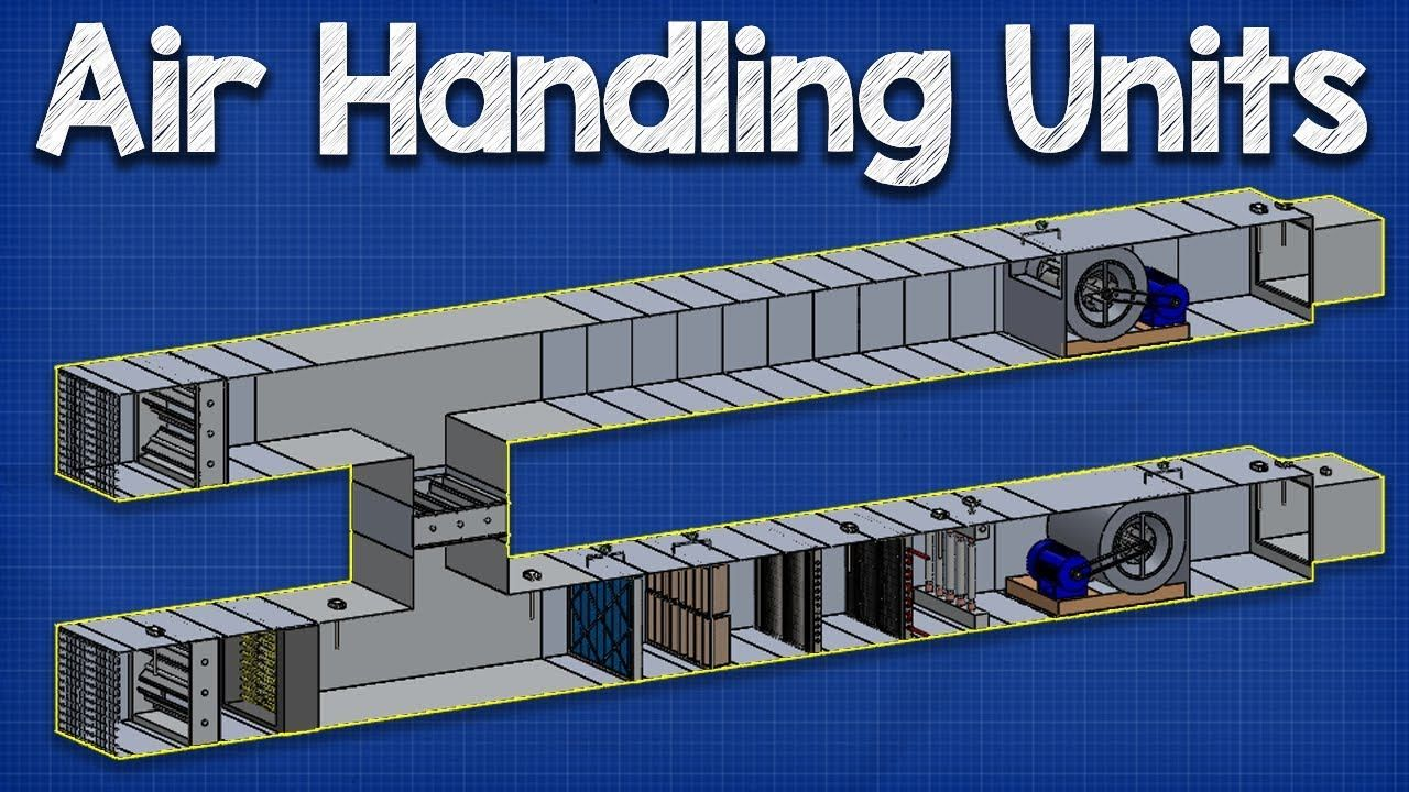 How Air Handling Units Work Ahu Working Principle Hvac System