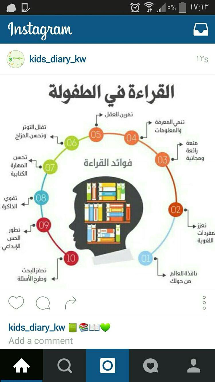 القراءة في الطفولة Baby Education Reading Projects Childrens Education