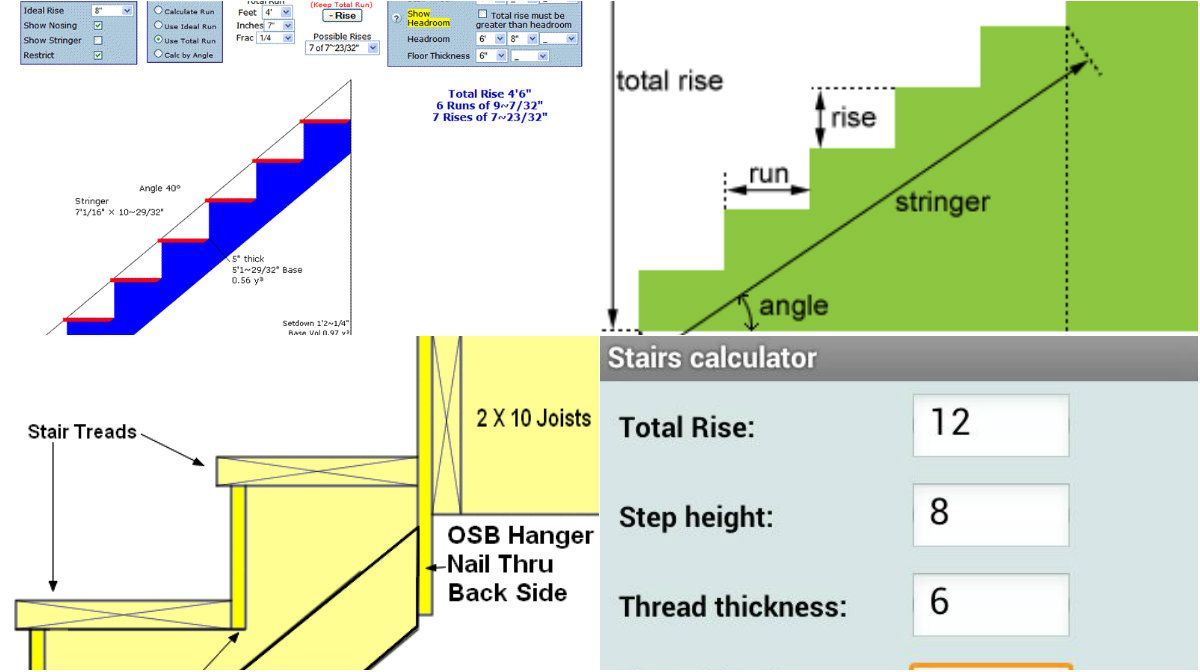 Stair Calculator that will Help any Engineer or Curious Homeowner – Architecture Admirers