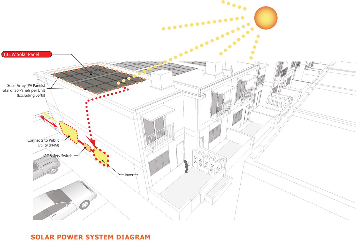 Pin By Nadia Islam On General Steambox Ideas Pinterest Solar Power System Diagram