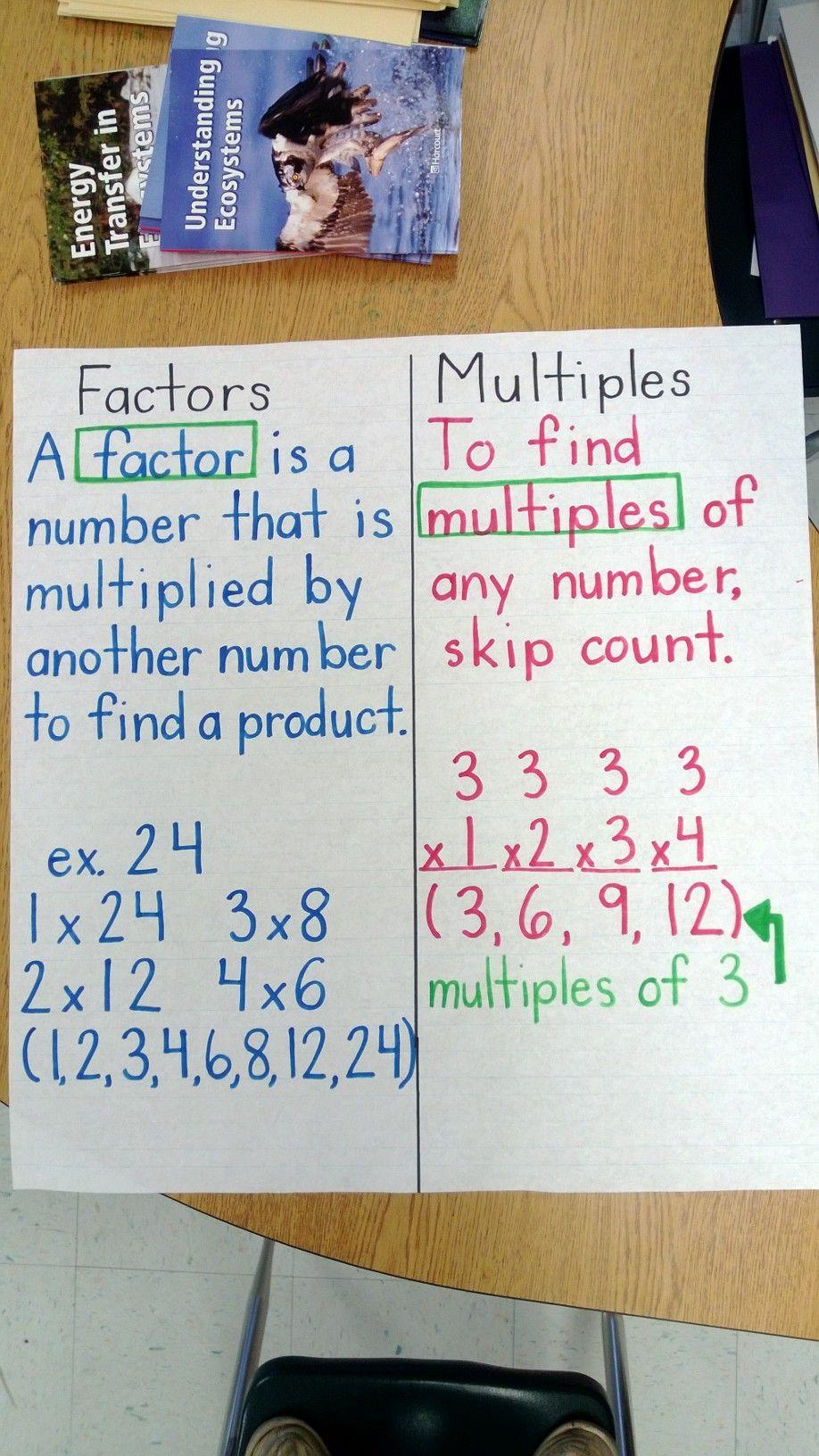 Factors vs Multiples Anchor Chart   Fifth grade math [ 1632 x 918 Pixel ]