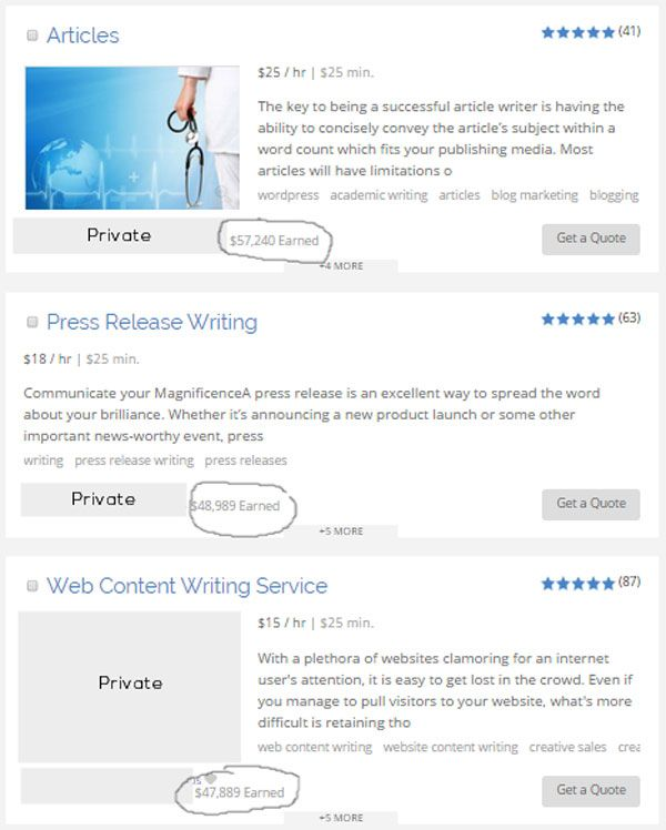 Join Writers help, Online writing jobs, Writing jobs