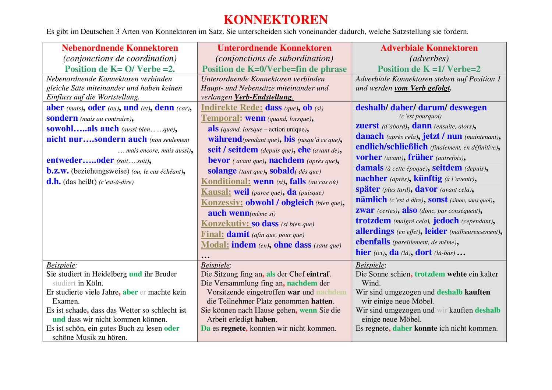 Konnektoren Fr D Unterrichtsmaterial Im Fach Daz Daf In 2020 Daf Unterrichtsmaterial Konjunktionen