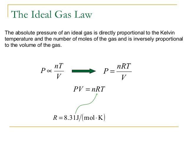 Ideal Gas Law High School Chemistry Chemistry Class