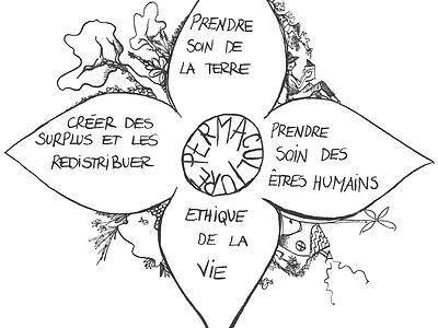 Steve Read - PermaCulture et Transition - Extrait du livre écrit par - Ou Trouver De La Terre De Jardin