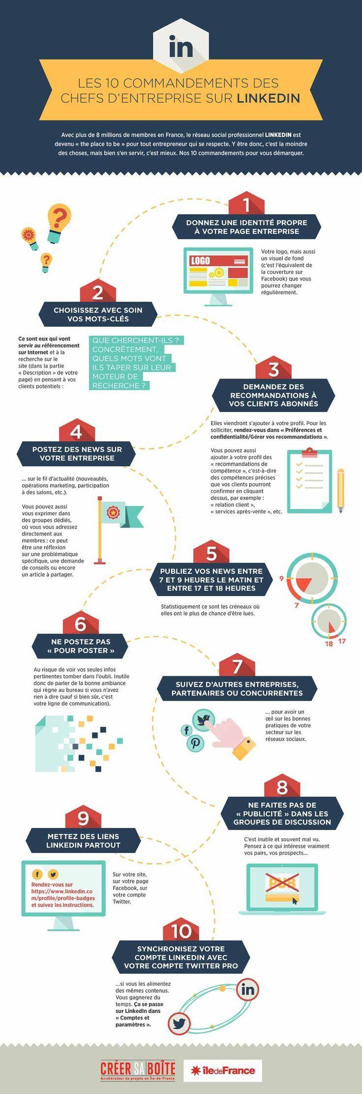 Social Media Infographic Les 10 Commandements A Suivre Sur Linkedin Region Ile De France Infographicnow Com Your Number One Source For Daily Infographic Social Selling Linkedin Infographic Marketing Web Marketing