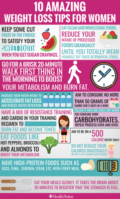 pin auf how to lose belly fat fast