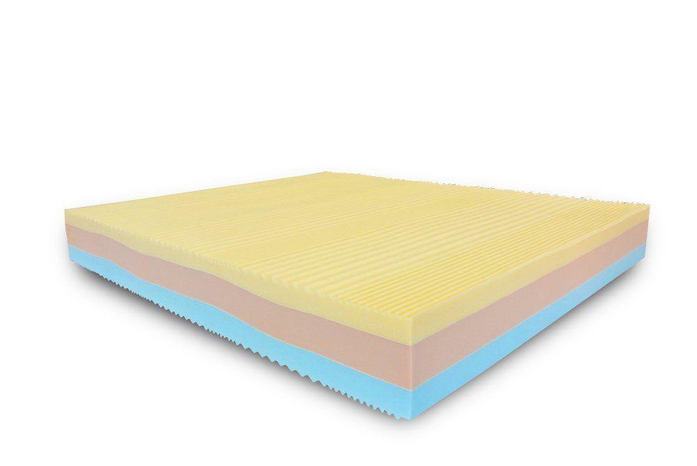 Materasso Memory Foam Baldiflex.Materasso Memory Foam 3 Strati Arcobaleno 190 X 80 X 22 Cm