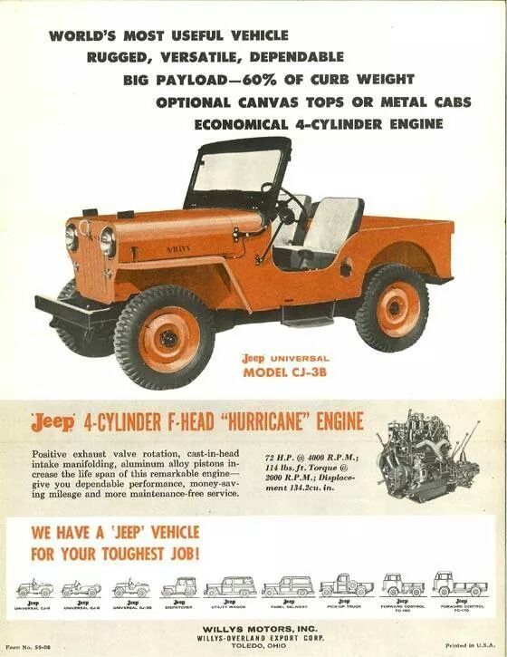 Jeep 4 Cylinder F Head Hurricane Engine Classic Jeeps Willys