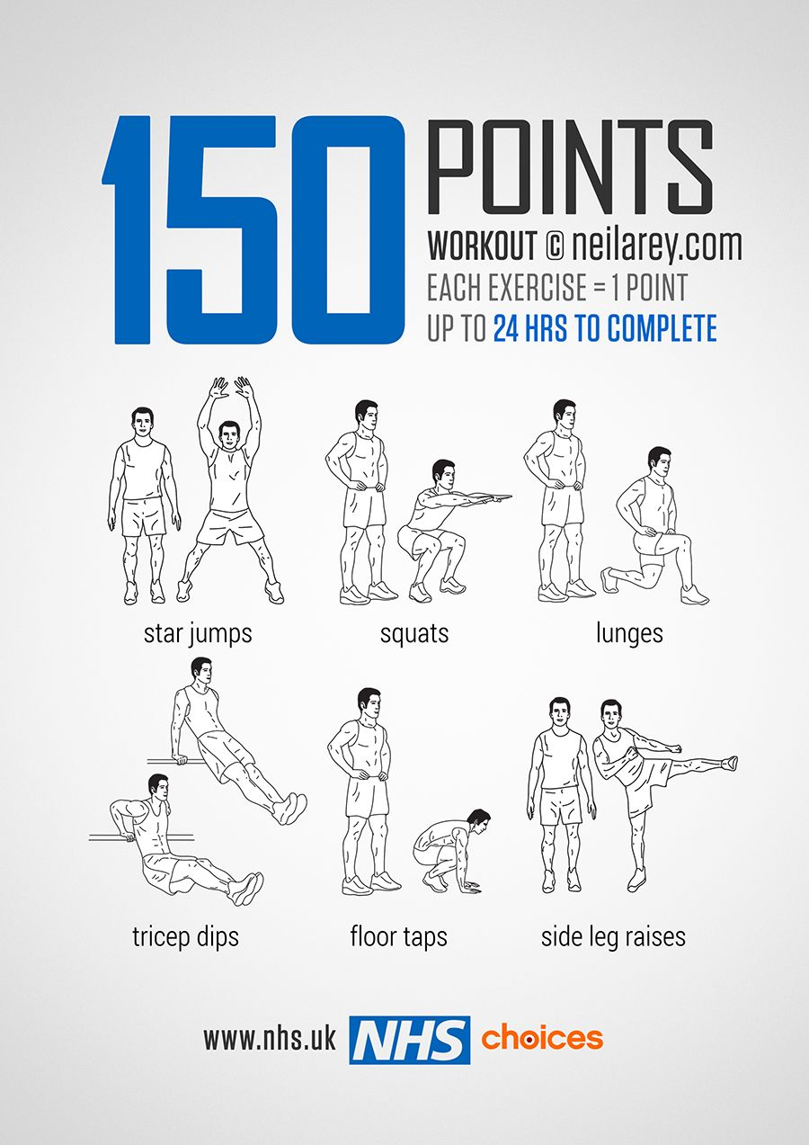 Pin by Michelle Chan on Exercises | Workout, Workout guide ...