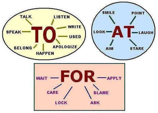 Multipart verbs