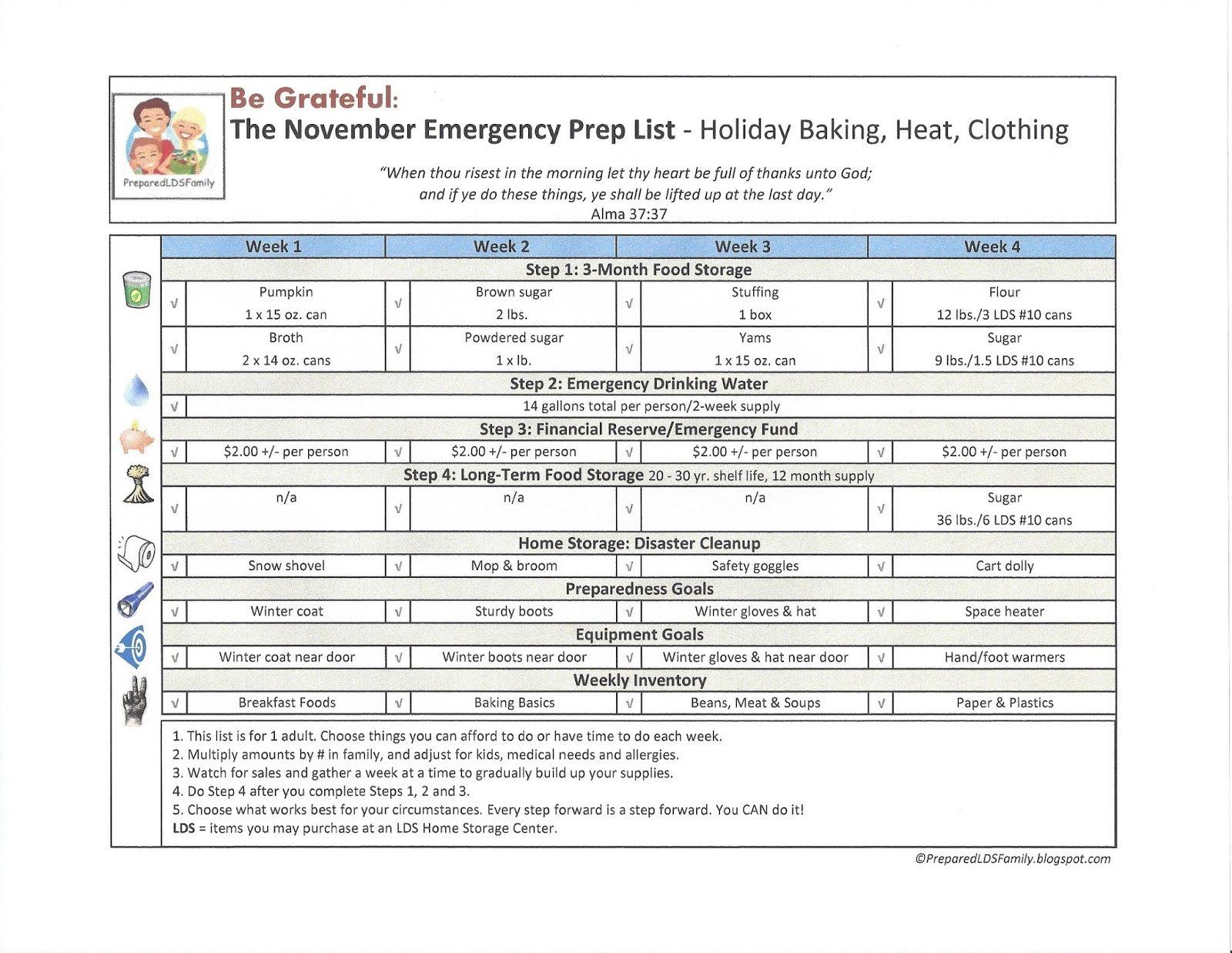 November Emergency Preparedness Goals Holiday Baking Heat And