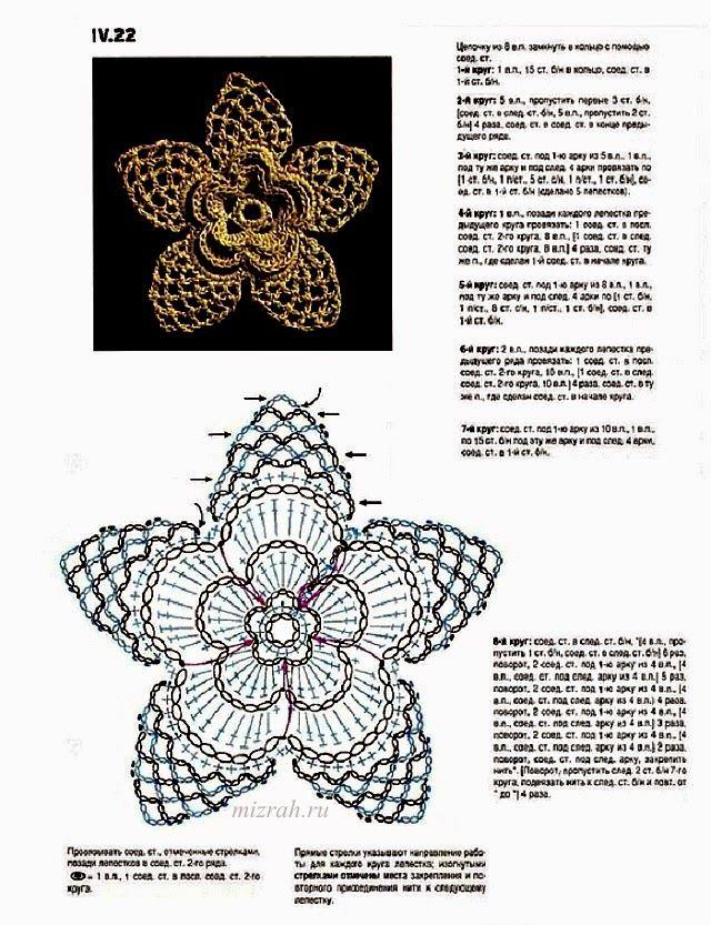 Marisabel crochet: Variados motivos