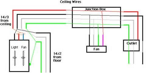 wiring ceiling fan Google Search electrical home – Idiots Ceiling Fan Wiring Diagram