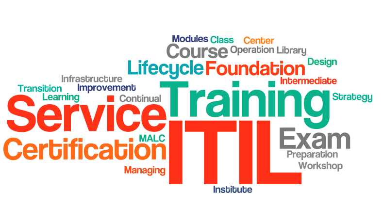 Itil Foundation And Itil Intermediate Service Lifecycle Modules