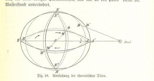 Image taken from page 171 of 'Grundzüge der physischen Erdkunde ... Mit ... 20 Karten in Farbendruck'
